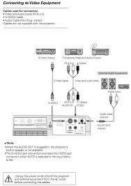 cable connections diagrams help desk