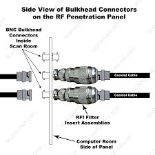bnc cable connector wiring diagram wiring diagrams