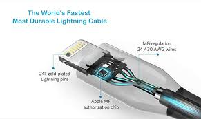 Rugged Lightning Cable Powerline Nylon Braided Cable 3ft