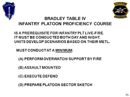 infantry platoon gunnery ppt download