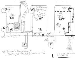 home brewery plans surprising ideas 12 home brewery plans designs rims plumbing