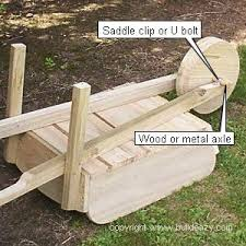 How To Build A Wooden Table How To Build A Wooden Wheelbarrow Planter From Pallets Google