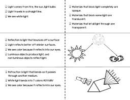 Is Light Energy Light Energy Foldable For Interactive Science Notebooks By Caitlin