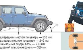 jeep wrangler cargo dimensions interior dimensions of different 4x4 pictures expedition portal