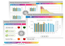 bureau of meter energy management services energy bureau services peak energy