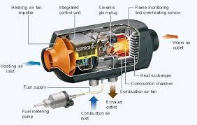 webasto pre heater wiring diagram efcaviation com