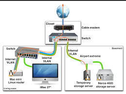 large home network design diagram network routing diagram