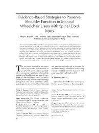 evidence based strategies to preserve shoulder function in manual