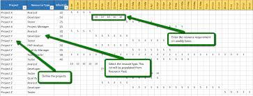 Demand Forecasting Excel Template by Capacity Planning Template Excel Free Free Project
