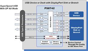 ps8742 usb c sink switch with usb 3 1 gen 1 dp alt mode hbr2