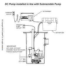 How To Install A Pedestal Sump Pump Zoeller Aquanot Basement Sentry U0026 Pro Pak Series Backup Pump Systems
