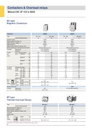 ls circuit breaker catalogue