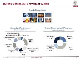 bureau veritas global shared services bureau veritas marine offshore presentation 2014