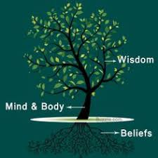 tree of meaning and the elements are intimately involved