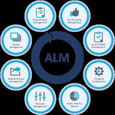 global application lifecycle management alm market manufacturers