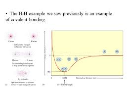 lecture 21 chemical bonding reading zumdahl outline u2013types of