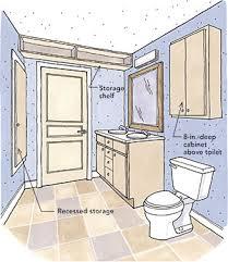 bathroom wall cabinet over toilet better bathroom storage fine homebuilding