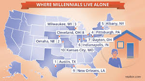Austin Mls Map by Where Millennials Live Alone
