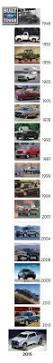 ponad 25 najlepszych pomysłów na pintereście na temat ford e series