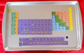 workshop wednesday placemat magnets u003d educational fun u2014 guilt