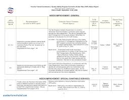 investigation report template workplace investigation report template best templates ideas