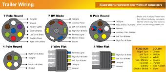 hopkins 7 pin trailer wiring diagram