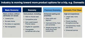 united airlines baggage fees domestic united airlines basic economy fares full details announced you