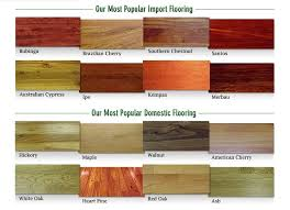 wonderful types of wood floor finishes types of wooden flooring