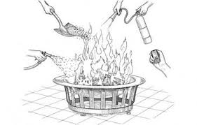 Firepit Safety Pit Safety This House