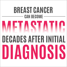 Breast Cancer Memes - metastatic breast cancer alliance together we are stronger than