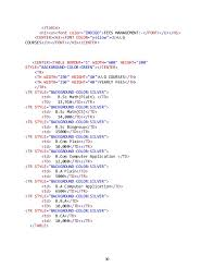 Html Table Font Color College Web Site Html Project