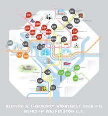 how much is it to rent a apartment in iowa here s how much it costs to rent an apartment next to a metro