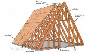 a frame roof how to build a tiny house part 4 building the frame grit