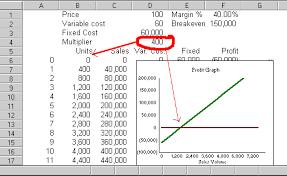 Cost Volume Profit Graph Excel Template Cvp1spsh Gif