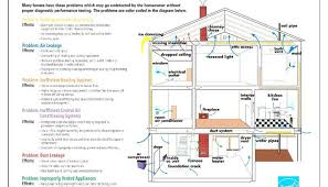 energy efficient homes floor plans small homes plans luxamcc org