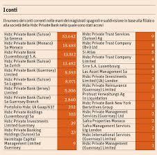 hsbc si e lista falciani italia elenco società e filiali hsbc con il numero