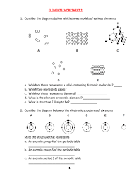 element worksheet by kunletosin246 teaching resources tes