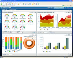 Financial Dashboard Excel Template Bmc Dashboard Software Dashboards For Business