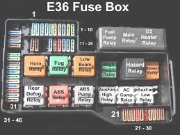 2001 bmw 328i fuse box bmw automotive wiring diagrams