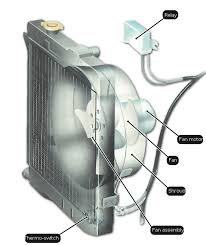 heat pump fan not spinning how to fix a car fan how a car works