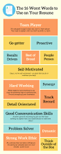 Self Motivated Resume The 16 Worst Words To Use On Your Cabin Crew Resume