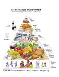 mediterranean diet for heart health mayo clinic