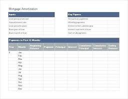 personal loan amortization table car loan amortization schedule excel sle loan amortization