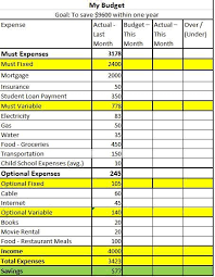 Restaurant Expenses Spreadsheet 8 Steps To A Budget Budgeting Income
