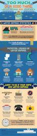 46 best floods images on pinterest water damage basement ideas
