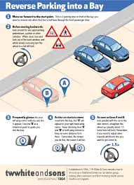 When To Use Parking Lights Parking Tips And Hacks Including Flawless Parallel Parking