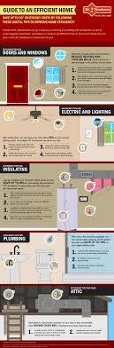 energy efficient home design tips save 30 on home energy costs infographic use these helpful tips