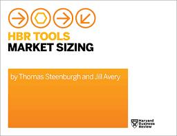 hbr tools market sizing
