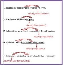 adverbial phrases worksheets activities and free printable