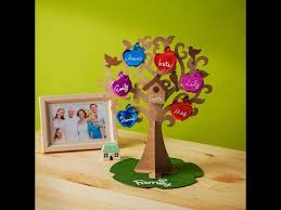 canvas project family tree